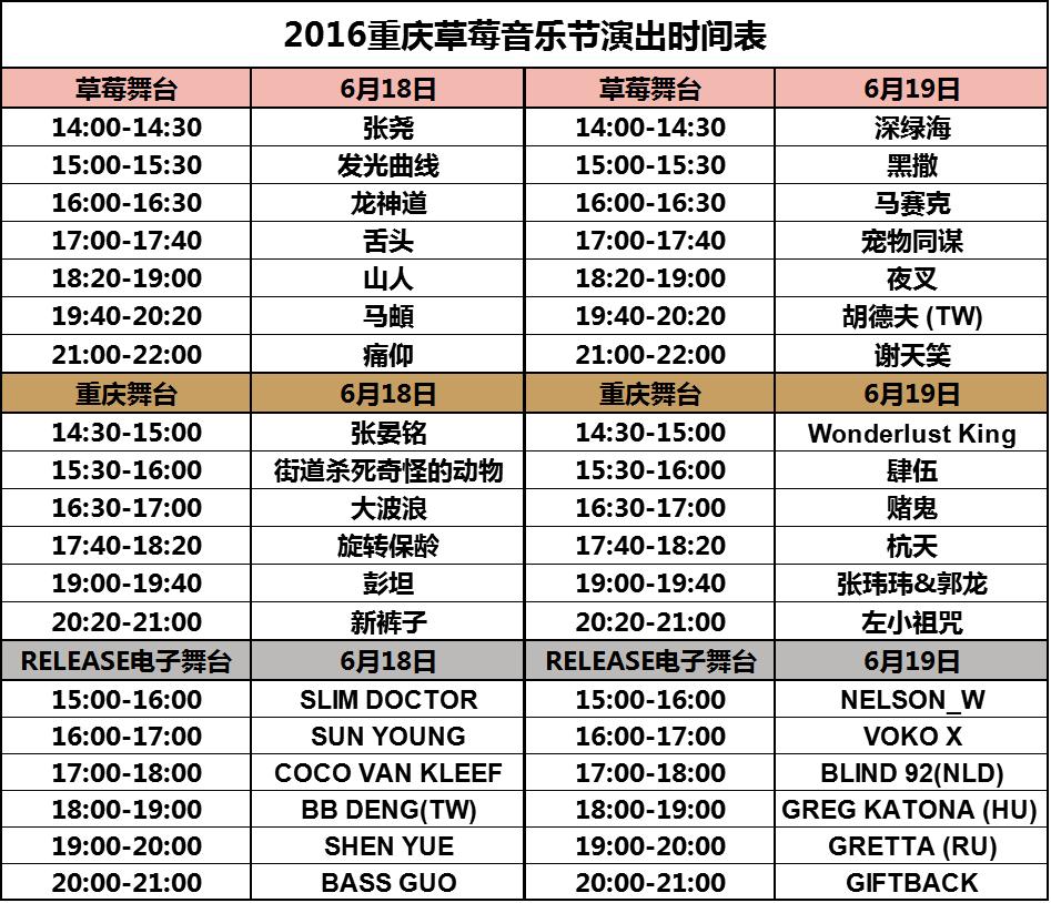 免费领票丨2016重庆草莓音乐节 门票等你拿!