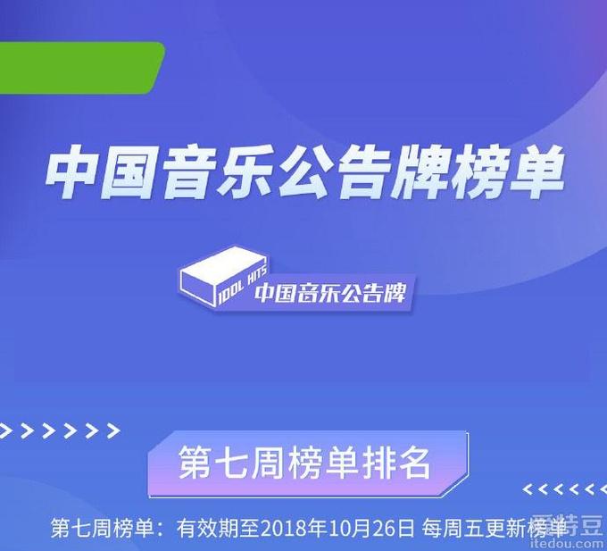 《中国音乐公告牌》蔡徐坤跌出前五 薛之谦登顶